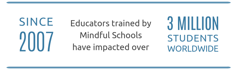 Mindful Schools   Mindfulness for Your School, Teachers, and